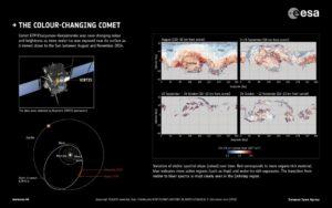 Farb- und Helligkeitsänderungen an Komet 67P/Churyumov-Gerasimenko