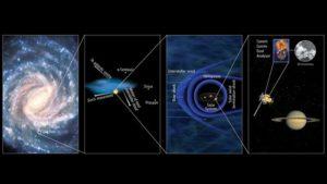 Interstellarer Staub beim Saturn
